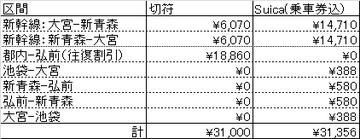 201410hirosaki