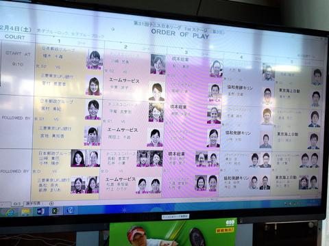 日本リーグ その2